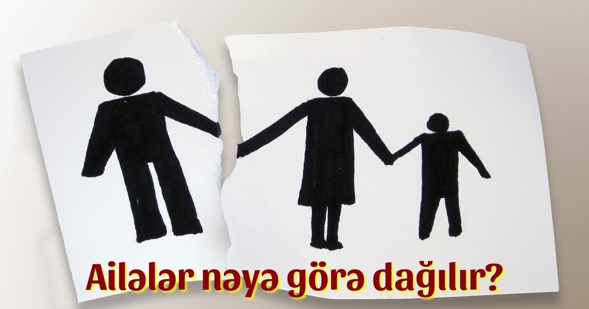 Boşanma səbəbləri və boşanma sonrası qarşılaşılan çətinliklər - ANKET